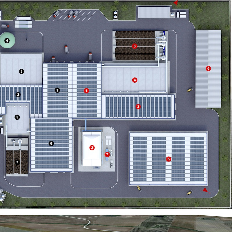 FORSU and RUR treatment plant in Stand Alone configuration